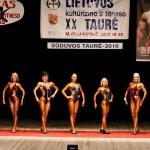 XX Lietuvos kultūrizmo ir fitneso taurės varžybos Marijampolėje