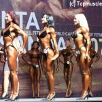IFBB Pasaulio moterų kultūrizmo ir fitneso čempionatas Ispanijoje 2007 m.